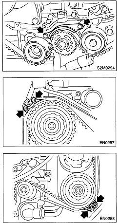 Timing Belt: a: crankshaft b: upper left c: lower right