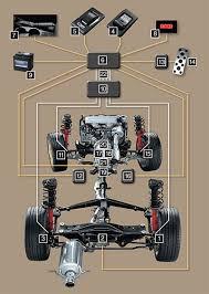 Maintenance:Subaru Periodic Maintenance Part 4: Regular checks of the steering and suspension is important.