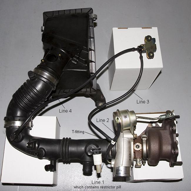 Boost related issues on Turbo Subarus: This is the layout of the stock turbo subaru boost control system.