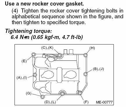 Valve cover gasket: Follow this picture when tightening down the valve cover gasket bolts.