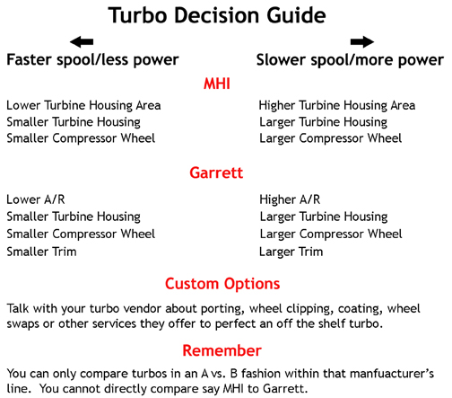 Turbocharger decision guide.