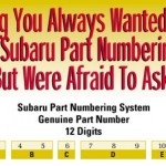 Part Number Decoder Subaru