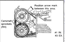 Valve Adjustment Subaru DOHC 2.5: In this position, the #1 intake valve and #3 exhaust valve clearances can be inspected and the clearance adjusted as necessary.