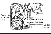 Subaru DOHC 2.5 Valve Adjustment: In this position, the #2 exhaust valves and the #3 intake valves can be measured and/or adjusted if necessary.