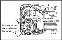 Subaru DOHC 2.5 Valve Adjustment: In this position, the #2 intake valves and the #4 exhaust valves can be measured and/or adjusted if necessary.
