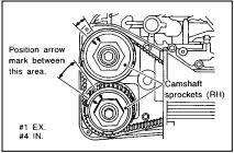 Subaru DOHC 2.5 Valve Adjustment: In this position, the #1 exhaust valves and the #4 intake valves can be measured and/or adjusted if necessary.
