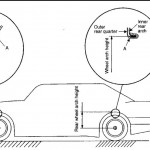 Wheel Alignment For Subarus: