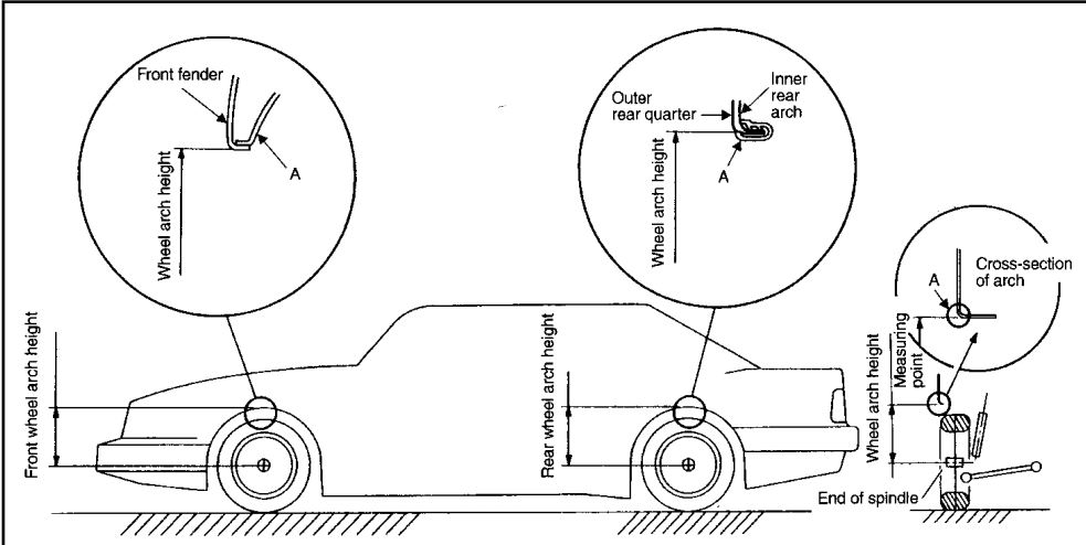 Subaru Wheel Alignment: Measure the distance between the measuring point and the center of the spindle.