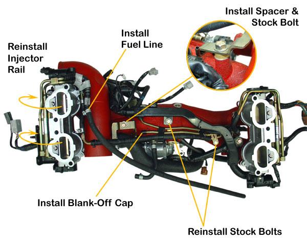 Intake manifold bolts loose on a Subaru STi: Make sure to tighten down your intake manifold bolts.