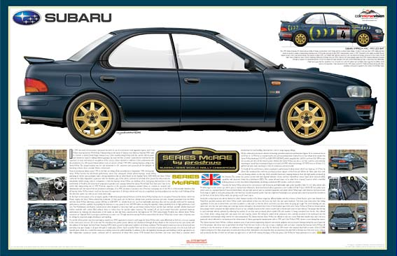 A official Subaru WRX poster for the Series McRae.