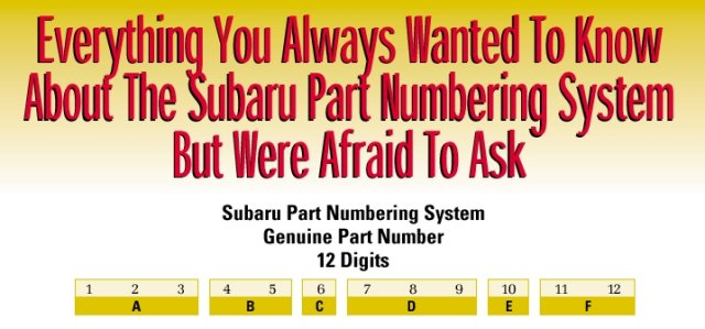 Part number decoder for Subaru: For those of you who are interested, this is how Subaru breaks down a part number.