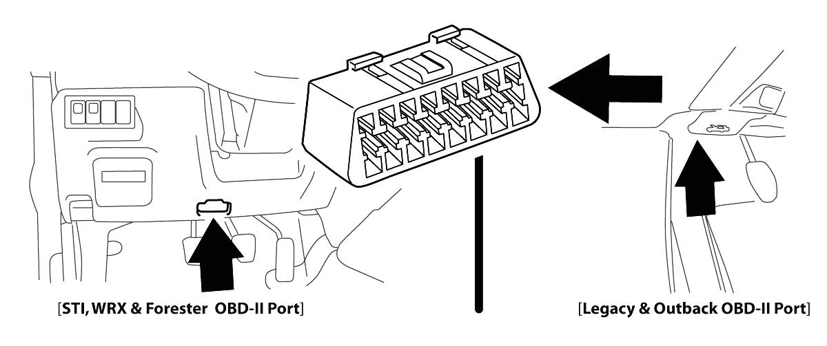 Subaru OBD2 Decoding: Locations of the OBD2 ports in various Subaru cars.